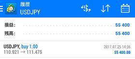 55400利益