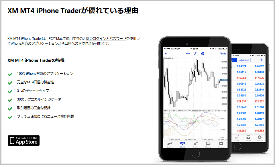 iPhone対応XMMT4